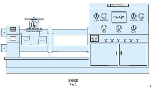 Jwt Type Welded Valve Test Equipment Zhejiang Youji